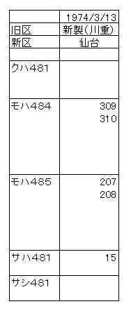 Zoubi197404_2