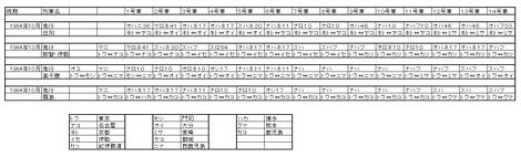 Naro10hensei64