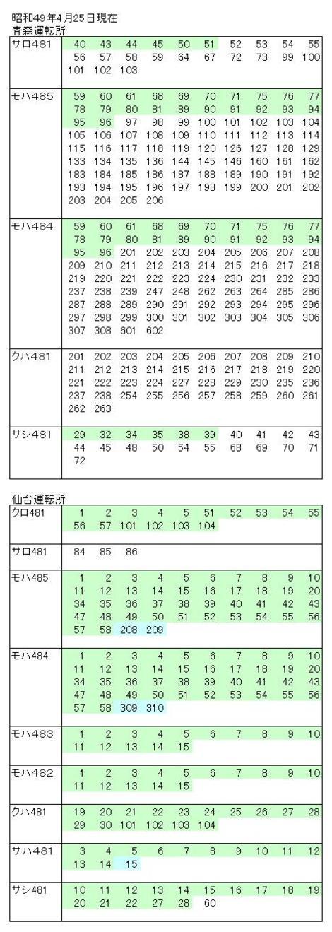 Haichi197404_2