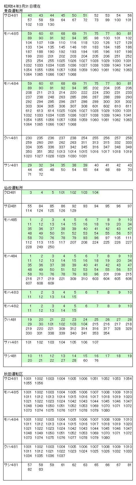 Haichi197903