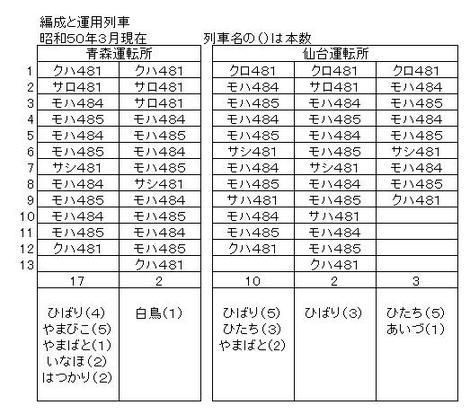 Henseiunyoh197503_2